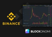 binance review 1024x682 2