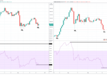 bitcoin btcusd gold xauusd relative strength index 980x467 2
