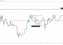 bitcoin btcusd weekly cup and handle 980x468 2