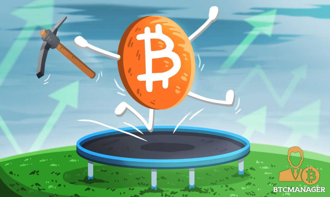 Bitcoin's hashrate bounces back from post-halving dip