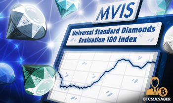 MVIS Launches World's First Diamond Benchmark Index with Diamond Data Derivatives