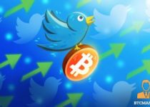 Bitcoin Tweet Volumes Spikes Exchanges and On Chain Data Analytics Platforms Gain More Followers 350x209 2
