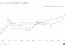 glassnode studio bitcoin number of addresses with a non zero balance 2 1