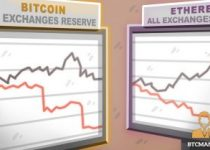 Bitcoin and Ethereum levels on exchanges are falling to record lows 1 350x209 2