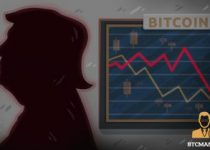 Bitcoin Stocks Fall as Trump Tests Positive for COVID 19 1 350x209 2