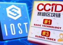 IOSTs Technology Tops the 24th CCID Global Index For The 4th Consecutive Time 350x209 2