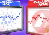 ADA and AVAX price action 350x209 2
