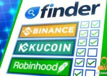 Finder Report Binance is the best CEX overall Robinhoods Low Fees Attractive 350x209 2